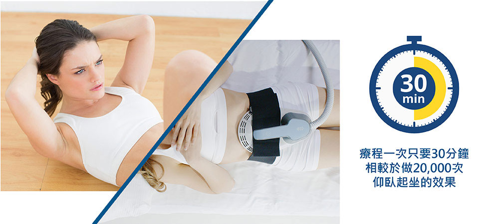 肌動減脂-醫療新科技