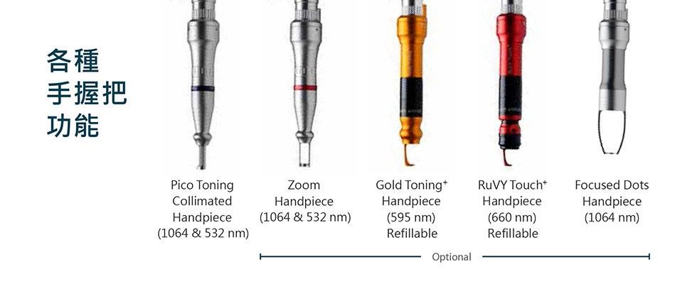 4D皮秒雷射PICO+4針對不同皮膚症狀,利用各式手握把結合更廣泛的雷射波長,能確實達到有效治療。