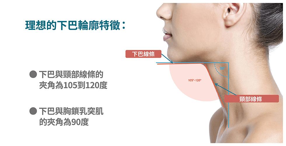 消脂針理想的頦下輪廓特徵