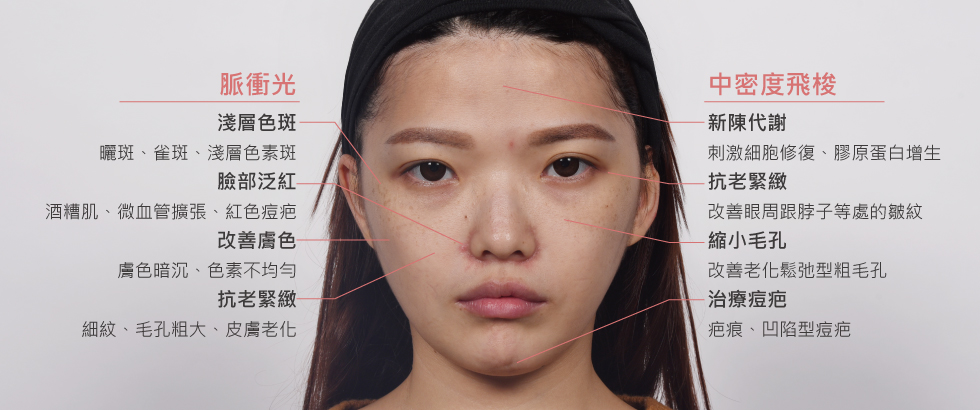 作為血汗工廠的一份子,不僅體力、腦力被榨乾,長時面對電腦,也對臉部造成各種瑕疵,以脈衝光搭配中密度飛梭雷射,將困擾一一擊破。